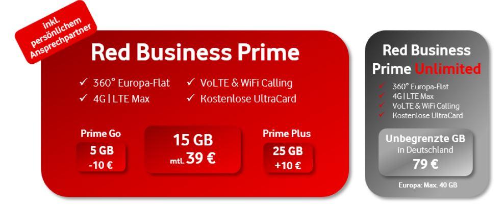 Europa Flat Vodafone