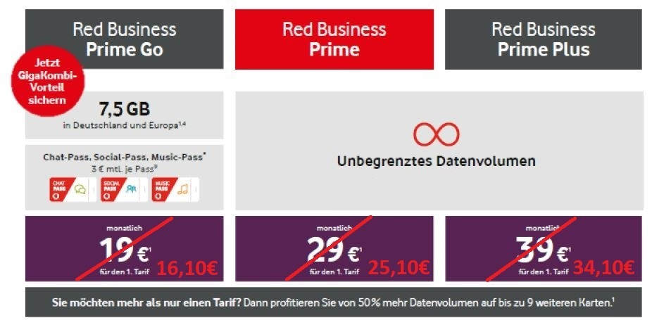 Vodafone GigaKombi Business Prime Munichkom
